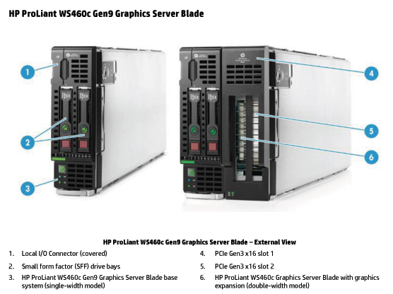 Блейд-сервер HP ProLiant WS460c Gen9