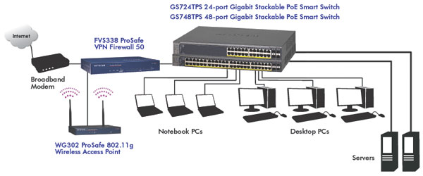 Netgear_gs724tps_diagram.jpg