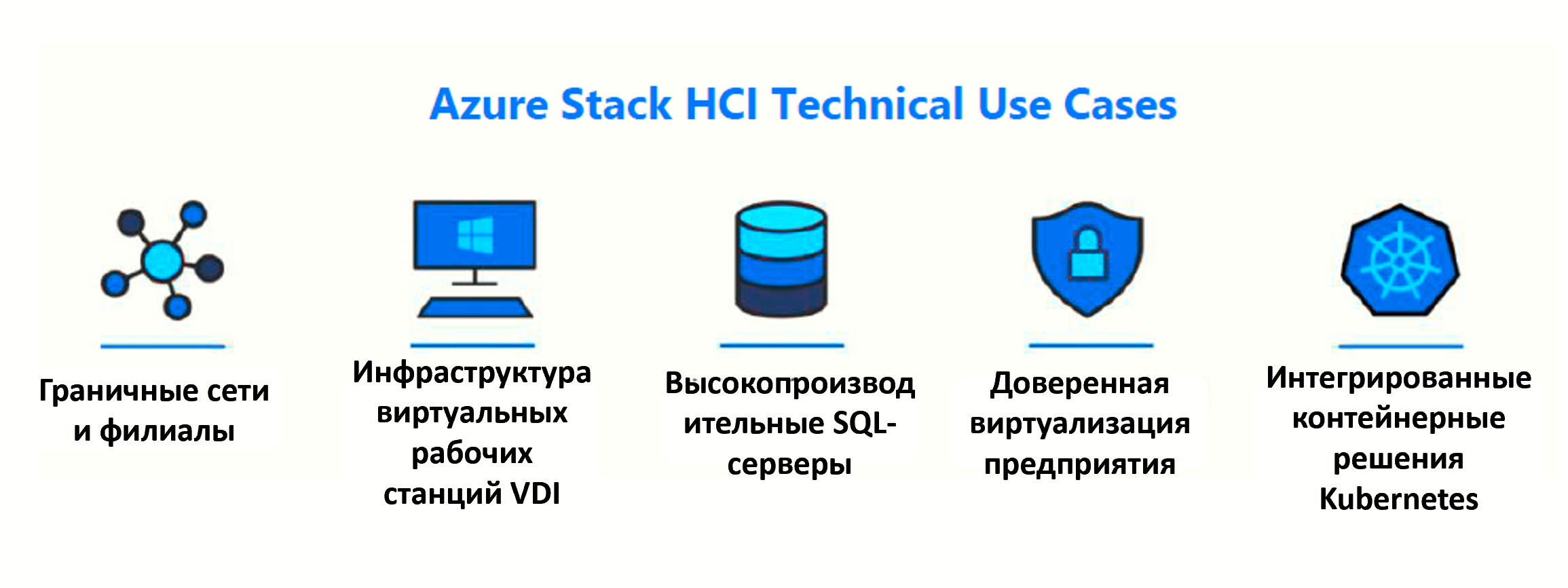 Azure Stack HCI Technical Use Case