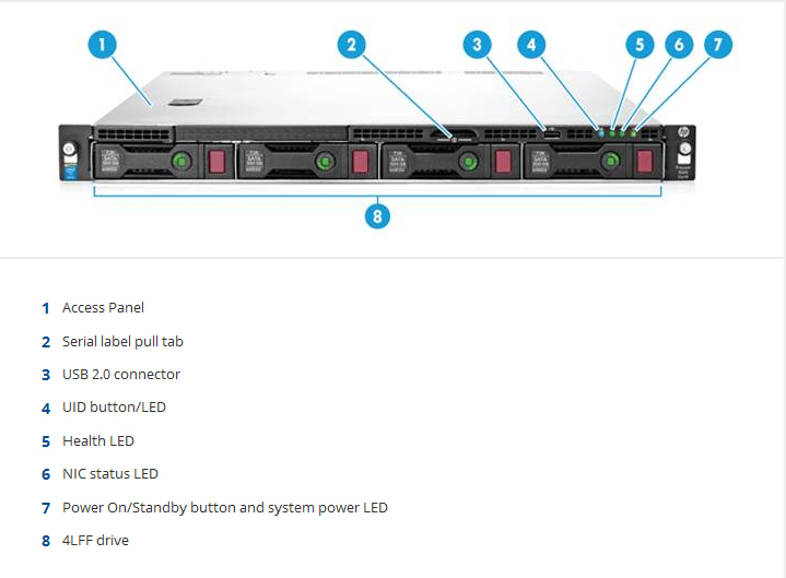 Сервер HP ProLiant DL60 Gen9 (1U)