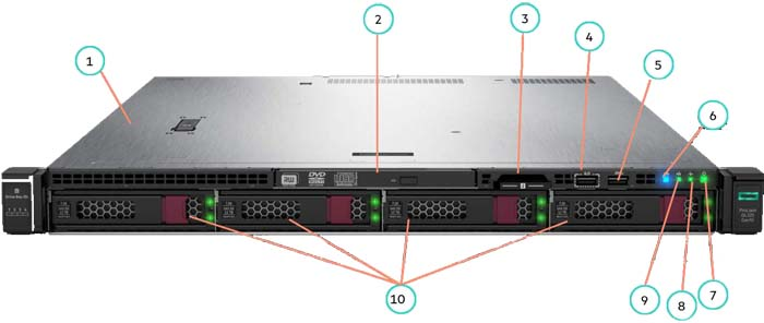Сервер HP Proliant DL325 Gen10-4LFF Front View – with Optional ODD shown