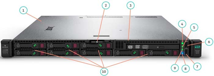 Сервер HP Proliant DL325 Gen10-8SFF Front View – 8SFF + ODD Shown