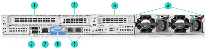 Сервер HPE Proliant DL160 Gen10