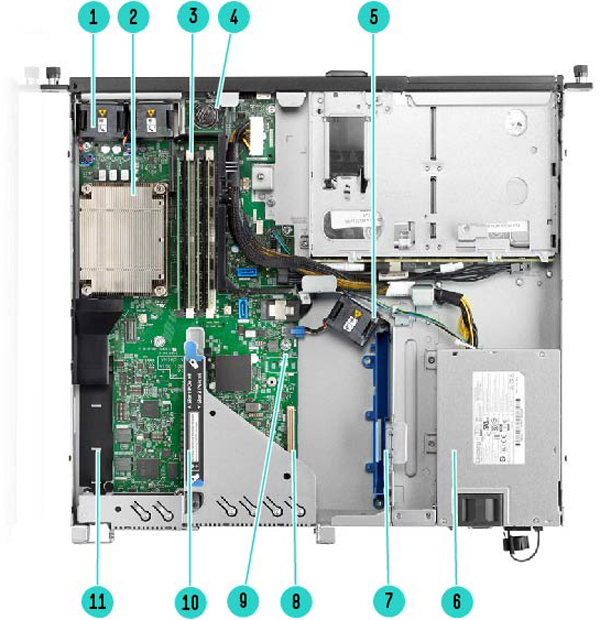 Сервер HPE Proliant DL20 Gen10